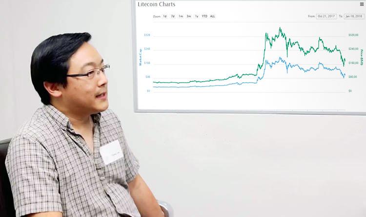 CHarli-Li-Litecoin