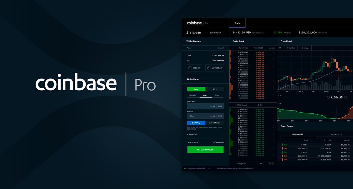 Coinbase все-таки добавила Dogecoin