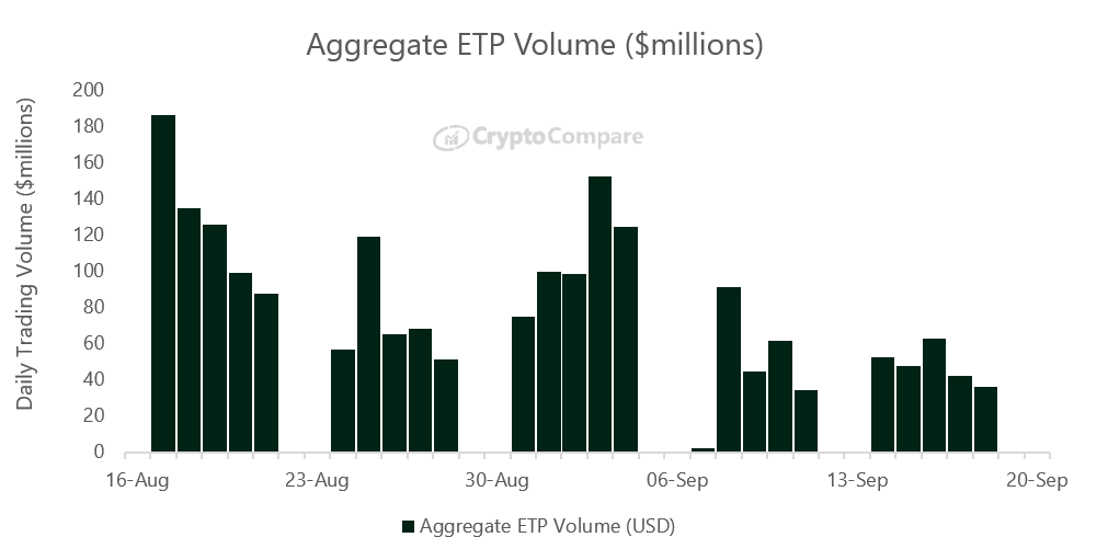 etp-aggregate-volume.png